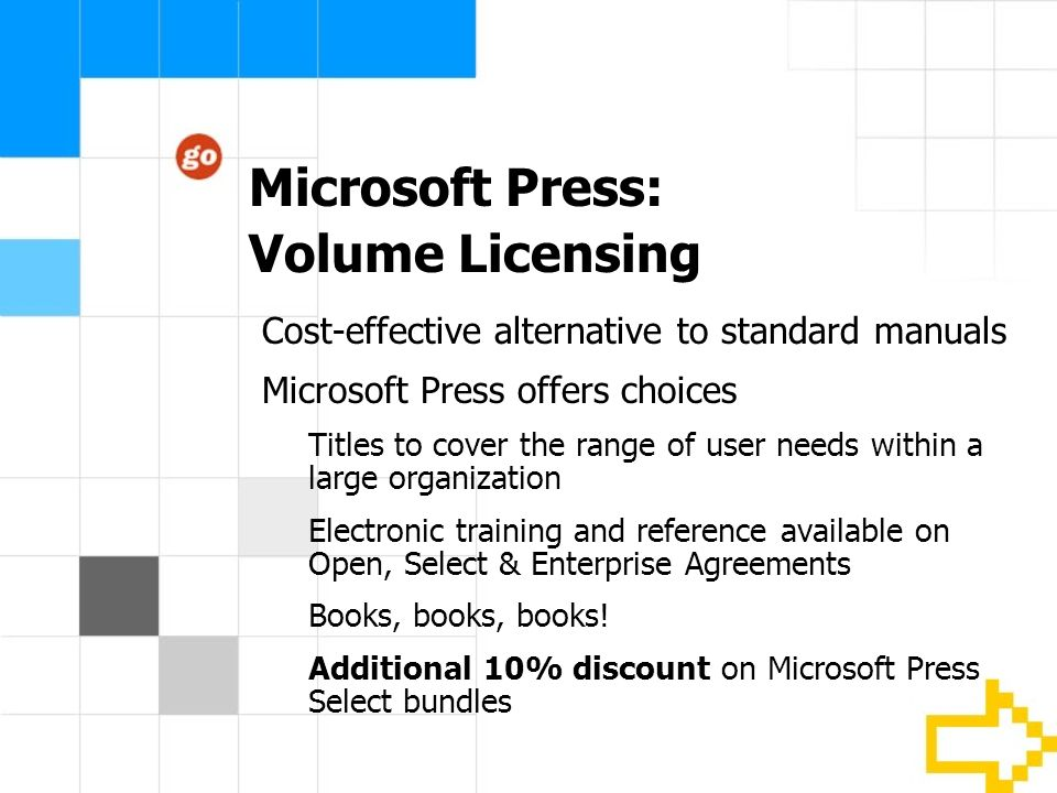 Microsoft Press: Volume Licensing Cost-effective alternative to standard manuals Microsoft Press offers choices Titles to cover the range of user needs within a large organization Electronic training and reference available on Open, Select & Enterprise Agreements Books, books, books.