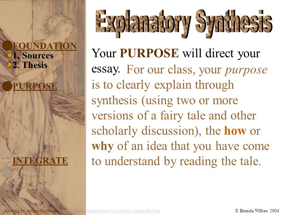 © Brenda Wilbee 2004 drawing by Arthur Rackham   Your PURPOSE will direct your essay.