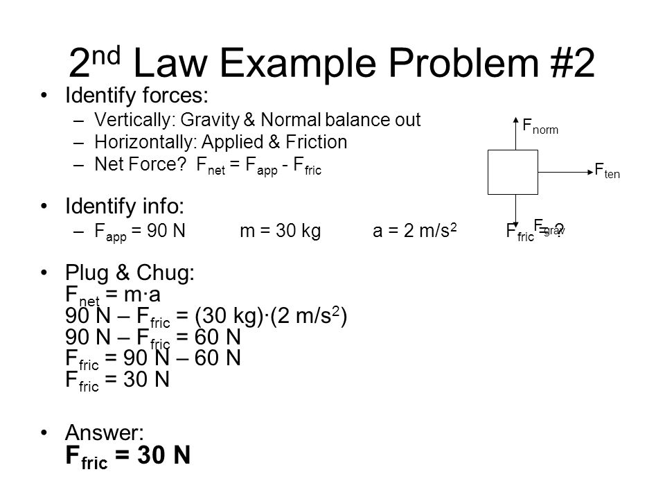 2 nd Law Example Problem #2 Identify forces: –Vertically: Gravity & Normal balance out –Horizontally: Applied & Friction –Net Force? F net = F app - F