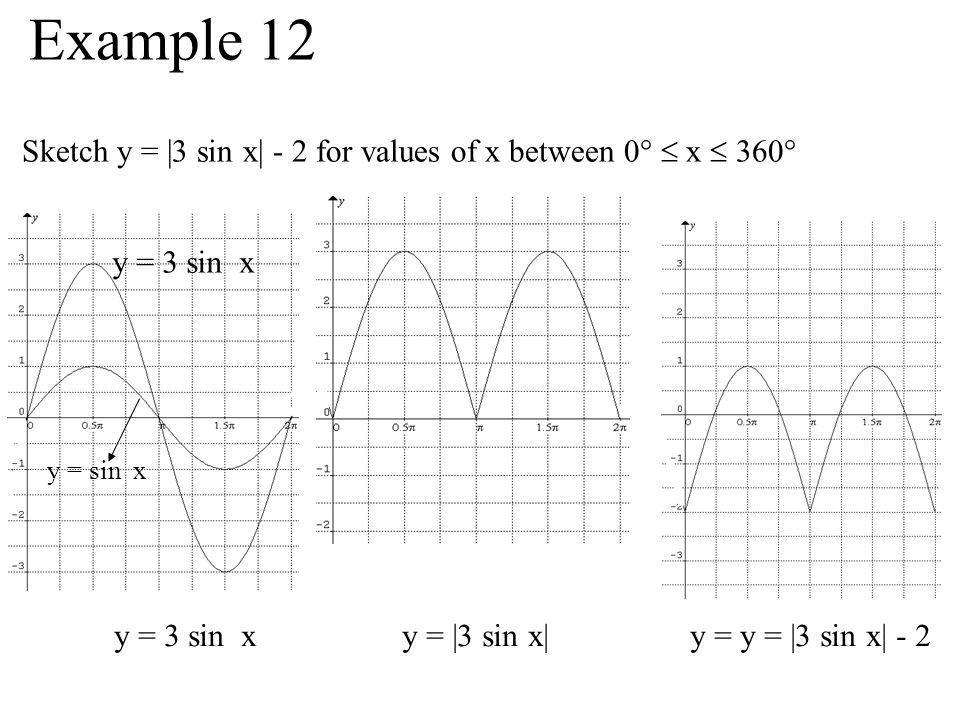 Sketch y = |3 sin x| - 2 for values of x between 0° x 360° y = 3 sin xy = |3 sin x|y = y = |3 sin x| - 2 y = 3 sin x y = sin x Example 12