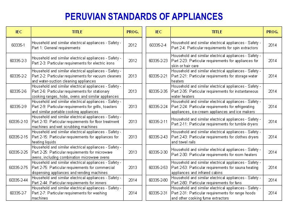 PERUVIAN STANDARDS OF APPLIANCES