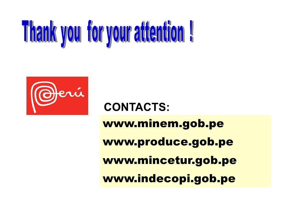 www.minem.gob.pe www.produce.gob.pe www.mincetur.gob.pe www.indecopi.gob.pe CONTACTS: