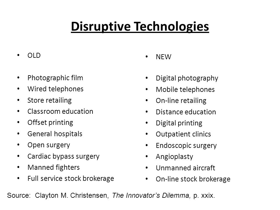 Disruptive Technologies OLD Photographic film Wired telephones Store retailing Classroom education Offset printing General hospitals Open surgery Cardiac bypass surgery Manned fighters Full service stock brokerage NEW Digital photography Mobile telephones On-line retailing Distance education Digital printing Outpatient clinics Endoscopic surgery Angioplasty Unmanned aircraft On-line stock brokerage Source: Clayton M.