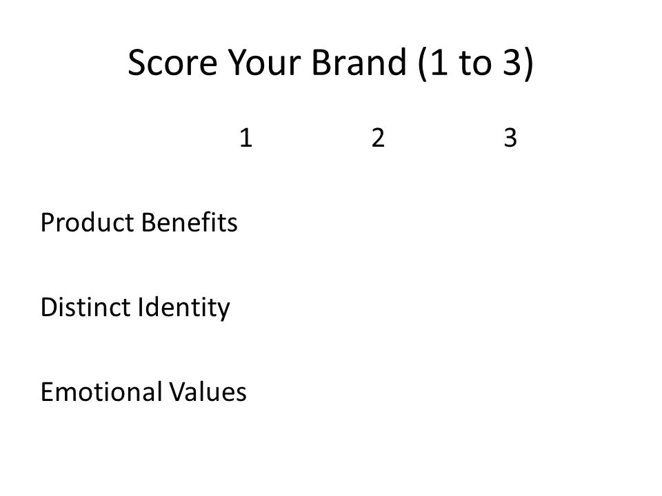 Score Your Brand (1 to 3) 123 Product Benefits Distinct Identity Emotional Values