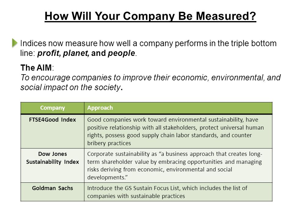 How Will Your Company Be Measured.