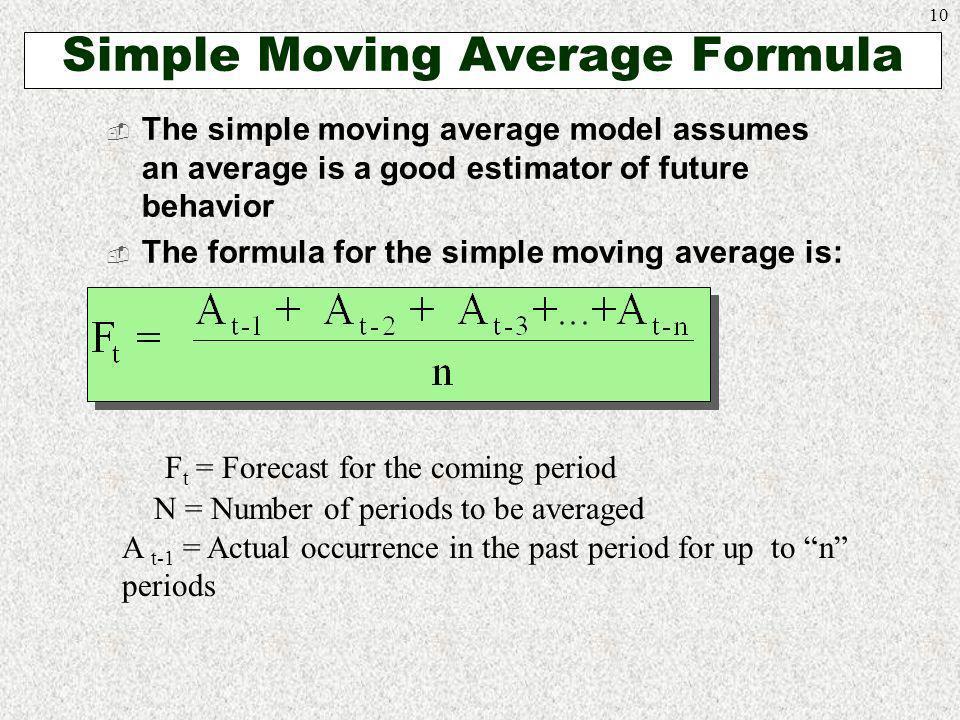 Demand Forecasting Examples Tag Demand Forecasting