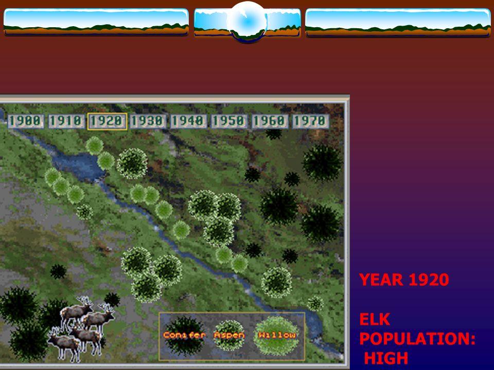 YEAR 1920 ELK POPULATION: HIGH