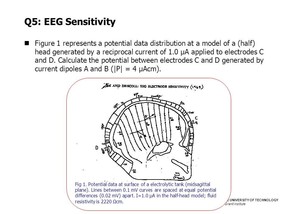 TAMPERE UNIVERSITY OF TECHNOLOGY Ragnar Granit Institute Bioelectromagnetism Exercise 3 Q5: EEG Sensitivity Figure 1 represents a potential data distr