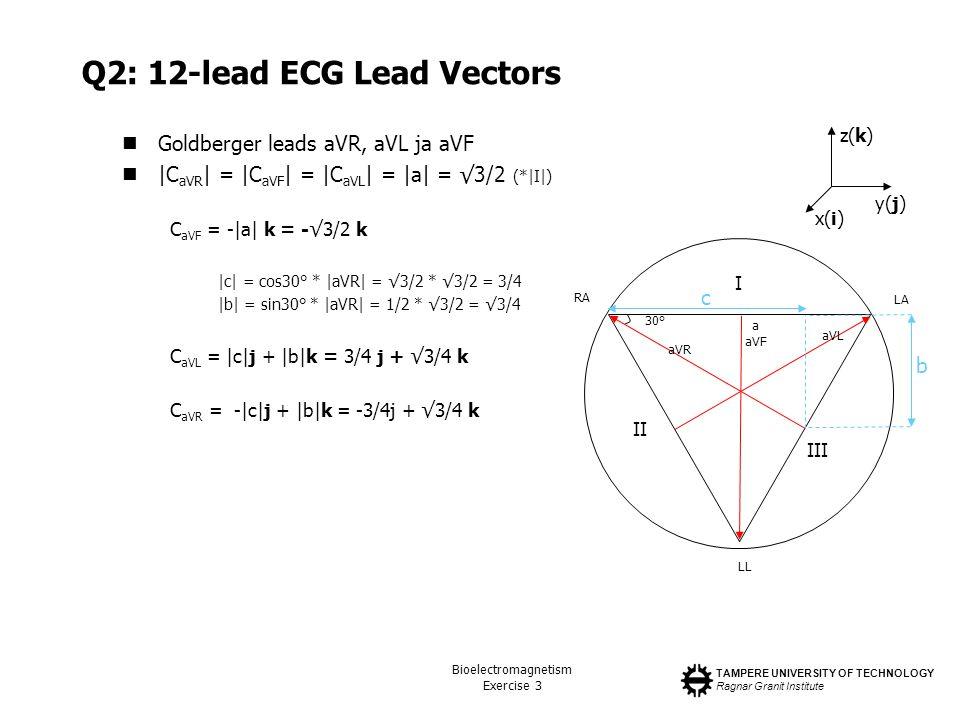 TAMPERE UNIVERSITY OF TECHNOLOGY Ragnar Granit Institute Bioelectromagnetism Exercise 3 Q2: 12-lead ECG Lead Vectors Goldberger leads aVR, aVL ja aVF