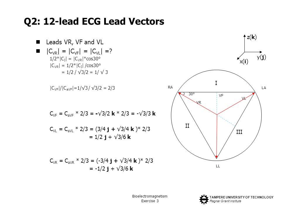 TAMPERE UNIVERSITY OF TECHNOLOGY Ragnar Granit Institute Bioelectromagnetism Exercise 3 Q2: 12-lead ECG Lead Vectors Leads VR, VF and VL |C VR | = |C