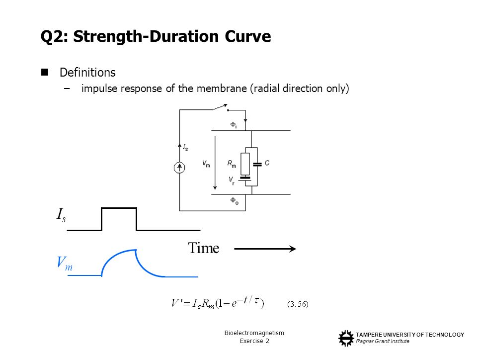 TAMPERE UNIVERSITY OF TECHNOLOGY Ragnar Granit Institute Bioelectromagnetism Exercise 2 Q2: Strength-Duration Curve Definitions –impulse response of the membrane (radial direction only) VmVm IsIs Time