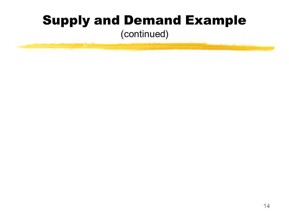 14 Supply and Demand Example (continued)