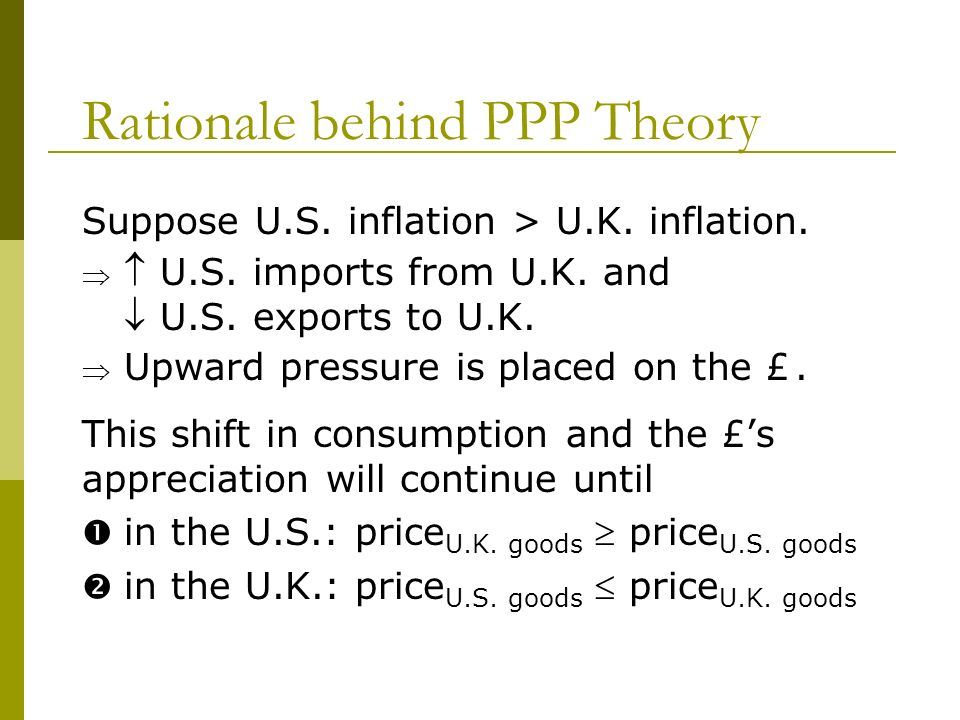 Rationale behind PPP Theory Suppose U.S. inflation > U.K. inflation. U.S. imports from U.K. and U.S. exports to U.K. Upward pressure is placed on the