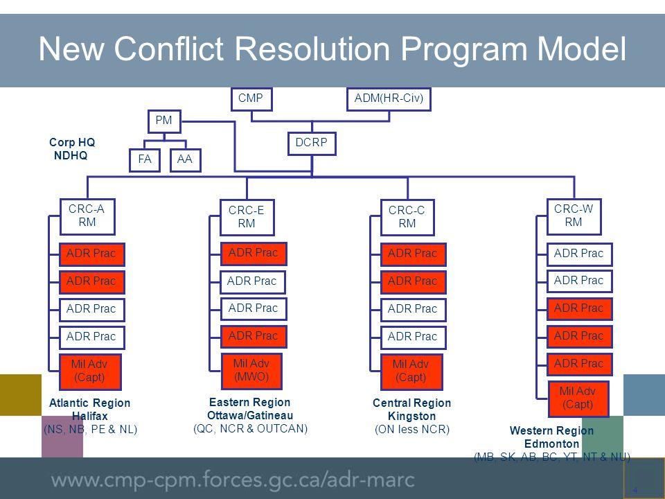 New Conflict Resolution Program Model 4 DCRP PM CRC-A RM CRC-E RM CRC-C RM CRC-W RM FAAA ADR Prac Mil Adv (Capt) ADR Prac Mil Adv (MWO) ADR Prac Mil A