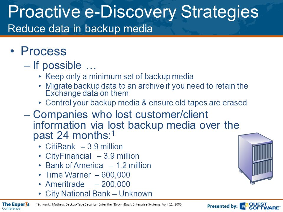 Proactive e-Discovery Strategies Reduce data in backup media Process –If possible … Keep only a minimum set of backup media Migrate backup data to an archive if you need to retain the Exchange data on them Control your backup media & ensure old tapes are erased –Companies who lost customer/client information via lost backup media over the past 24 months: 1 CitiBank – 3.9 million CityFinancial – 3.9 million Bank of America – 1.2 million Time Warner – 600,000 Ameritrade – 200,000 City National Bank – Unknown 1 Schwartz, Mathew.