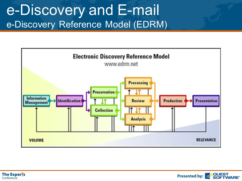 e-Discovery and  e-Discovery Reference Model (EDRM)