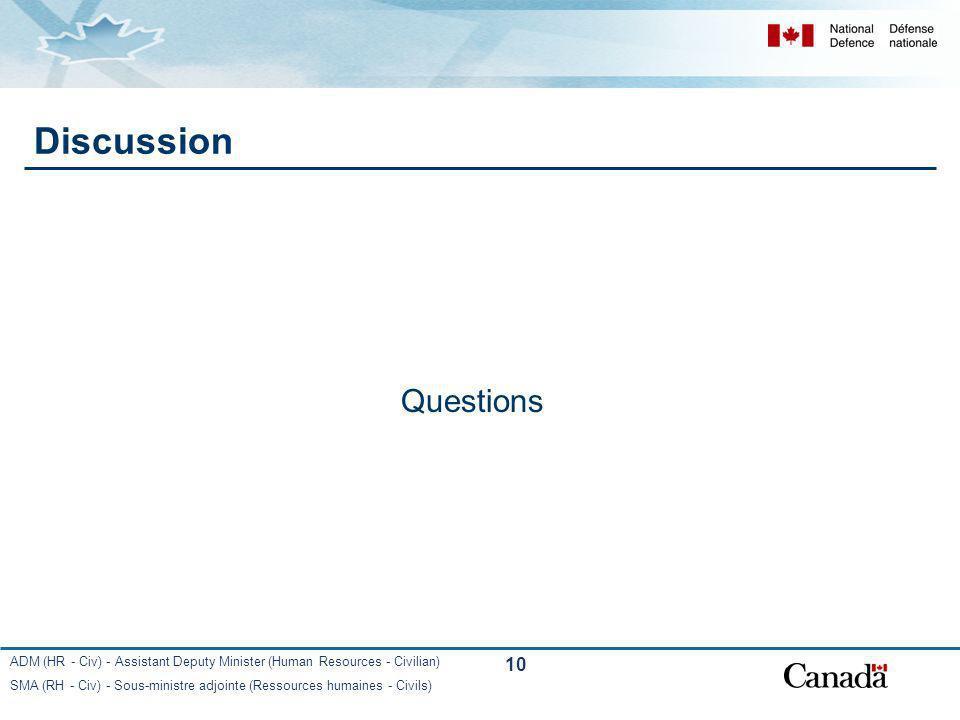 ADM (HR - Civ) - Assistant Deputy Minister (Human Resources - Civilian) SMA (RH - Civ) - Sous-ministre adjointe (Ressources humaines - Civils) 10 Discussion Questions