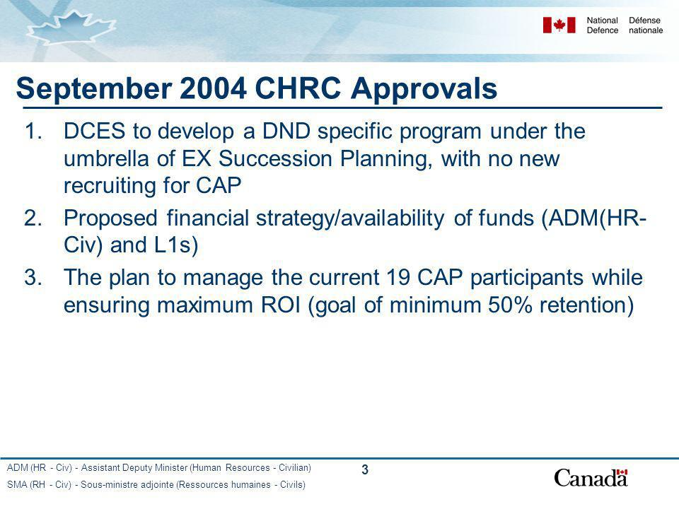 ADM (HR - Civ) - Assistant Deputy Minister (Human Resources - Civilian) SMA (RH - Civ) - Sous-ministre adjointe (Ressources humaines - Civils) 3 September 2004 CHRC Approvals 1.DCES to develop a DND specific program under the umbrella of EX Succession Planning, with no new recruiting for CAP 2.Proposed financial strategy/availability of funds (ADM(HR- Civ) and L1s) 3.The plan to manage the current 19 CAP participants while ensuring maximum ROI (goal of minimum 50% retention)