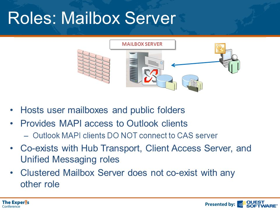 Roles: Mailbox Server Hosts user mailboxes and public folders Provides MAPI access to Outlook clients –Outlook MAPI clients DO NOT connect to CAS server Co-exists with Hub Transport, Client Access Server, and Unified Messaging roles Clustered Mailbox Server does not co-exist with any other role MAILBOX SERVER