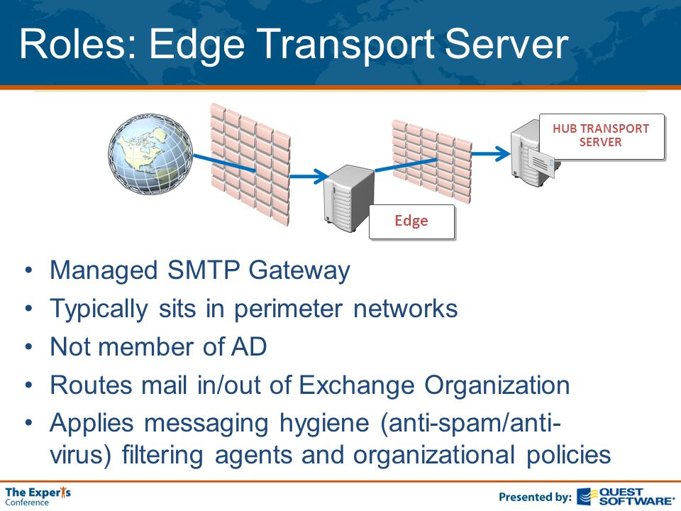 Roles: Edge Transport Server Managed SMTP Gateway Typically sits in perimeter networks Not member of AD Routes mail in/out of Exchange Organization Applies messaging hygiene (anti-spam/anti- virus) filtering agents and organizational policies Edge HUB TRANSPORT SERVER