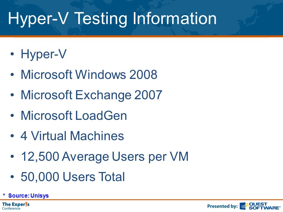 Hyper-V Testing Information Hyper-V Microsoft Windows 2008 Microsoft Exchange 2007 Microsoft LoadGen 4 Virtual Machines 12,500 Average Users per VM 50,000 Users Total * Source: Unisys