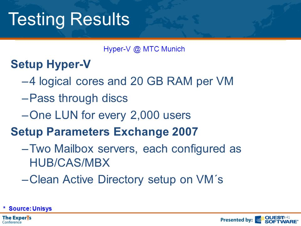Page 41 Setup Hyper-V –4 logical cores and 20 GB RAM per VM –Pass through discs –One LUN for every 2,000 users Setup Parameters Exchange 2007 –Two Mailbox servers, each configured as HUB/CAS/MBX –Clean Active Directory setup on VM´s Testing Results Hyper-V @ MTC Munich * Source: Unisys