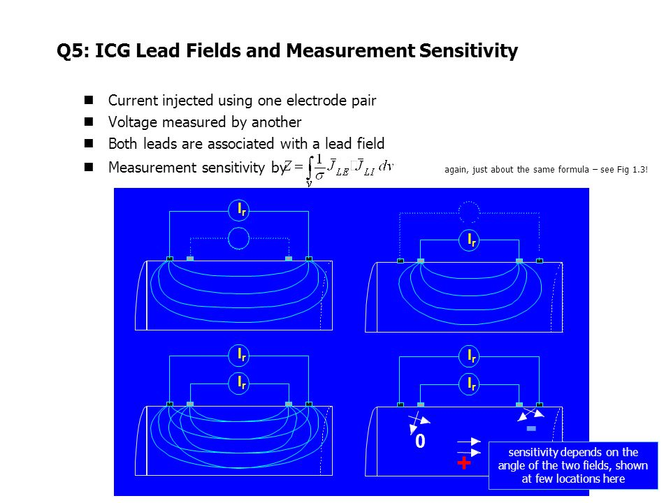 TAMPERE UNIVERSITY OF TECHNOLOGY Ragnar Granit Institute Bioelectromagnetism Exercise 4 Q5: ICG Lead Fields and Measurement Sensitivity Current inject