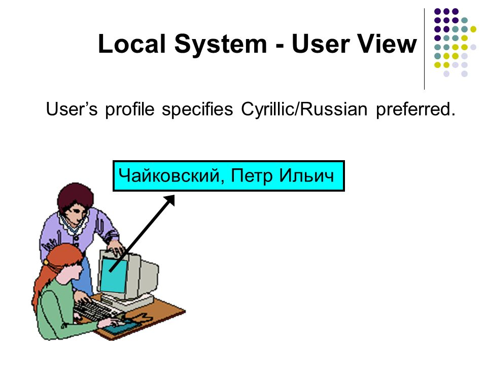 Local System - User View Users profile specifies Cyrillic/Russian preferred. Чайковский, Петр Ильич