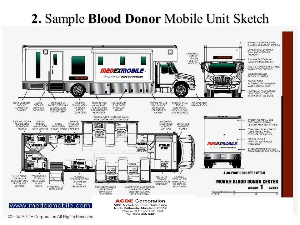 2. Sample Blood DonorMobile Unit Sketch 2. Sample Blood Donor Mobile Unit Sketch ©2004 AGDE Corporation All Rights Reserved