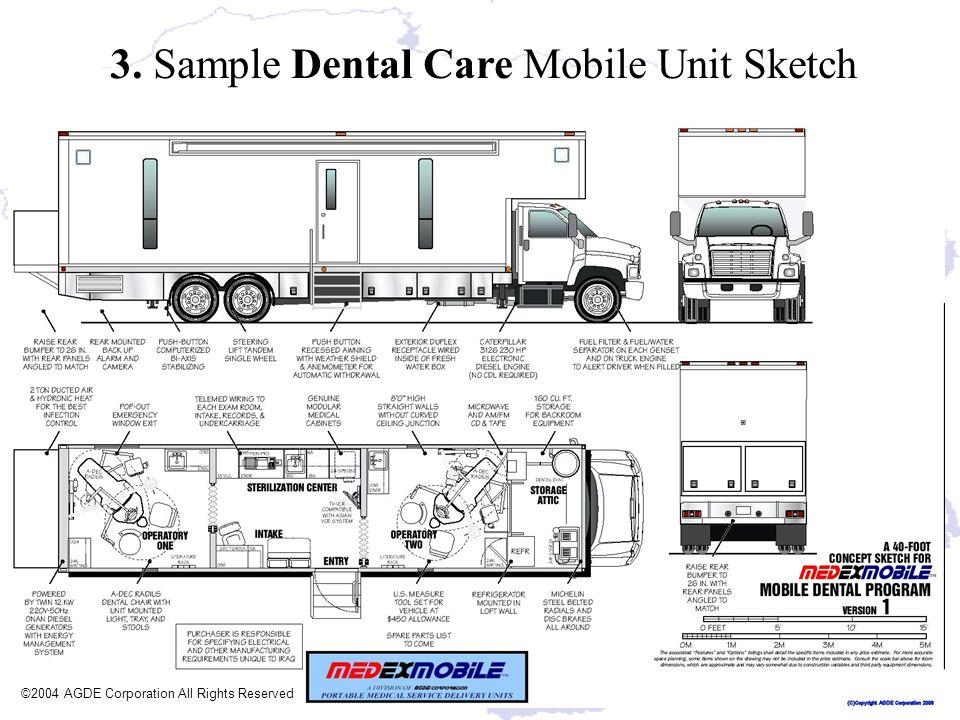 3. Sample Dental CareMobile Unit Sketch 3. Sample Dental Care Mobile Unit Sketch ©2004 AGDE Corporation All Rights Reserved