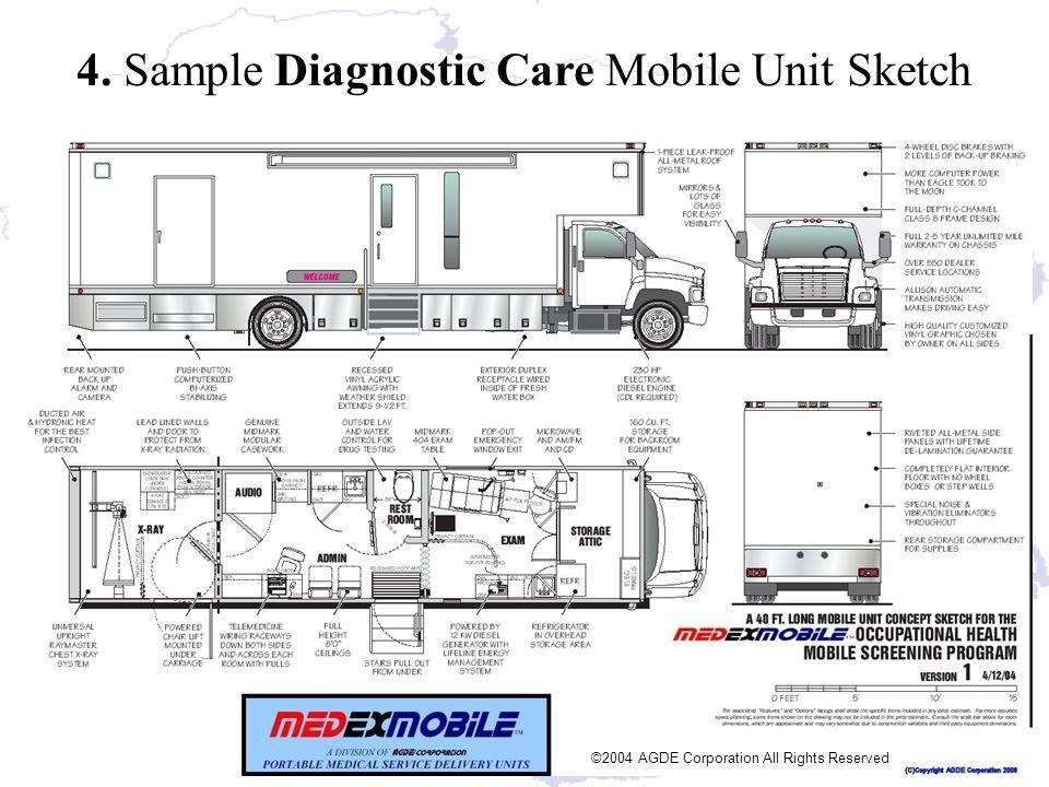4. Sample Diagnostic CareMobile Unit Sketch 4. Sample Diagnostic Care Mobile Unit Sketch ©2004 AGDE Corporation All Rights Reserved