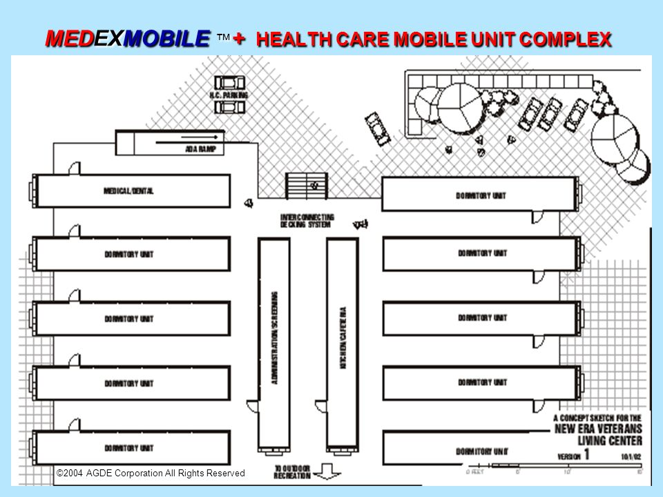 MEDEXMOBILE + HEALTH CARE MOBILE UNIT COMPLEX ©2004 AGDE Corporation All Rights Reserved