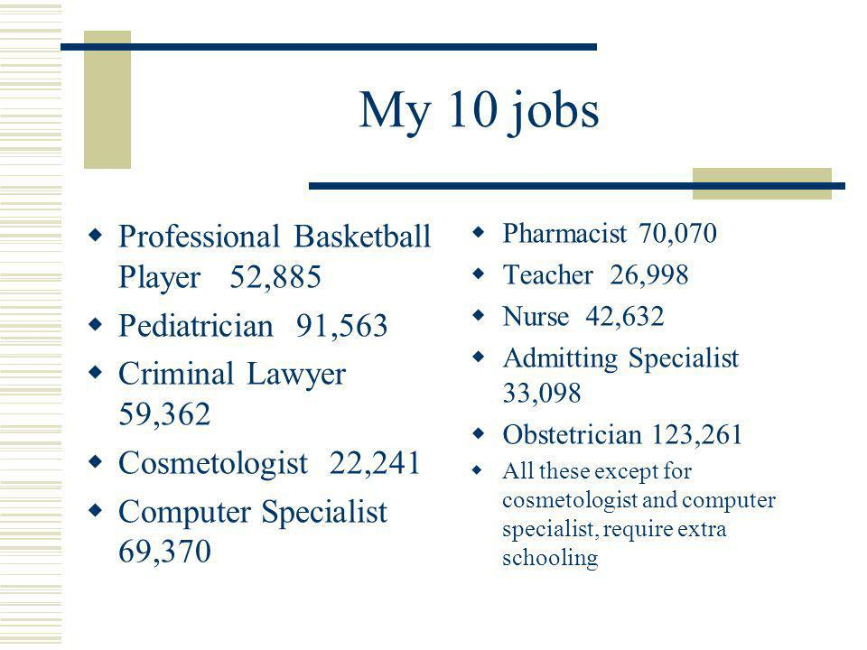 My 10 jobs Professional Basketball Player 52,885 Pediatrician 91,563 Criminal Lawyer 59,362 Cosmetologist 22,241 Computer Specialist 69,370 Pharmacist 70,070 Teacher 26,998 Nurse 42,632 Admitting Specialist 33,098 Obstetrician 123,261 All these except for cosmetologist and computer specialist, require extra schooling