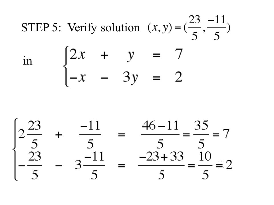 STEP 5: Verify solution in