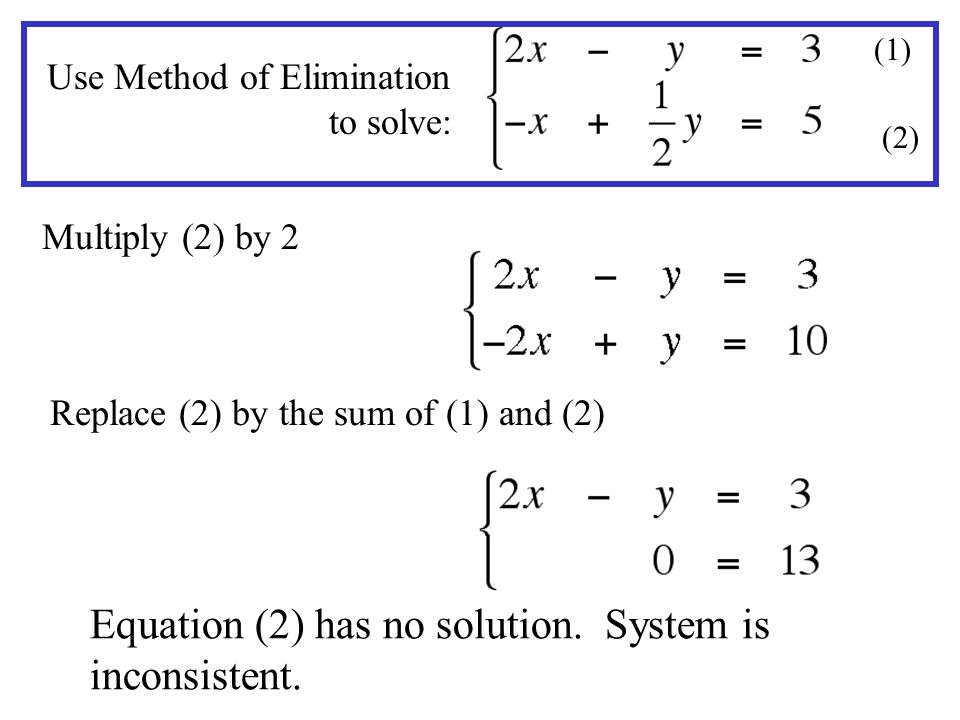 Multiply (2) by 2 Replace (2) by the sum of (1) and (2) Equation (2) has no solution. System is inconsistent. Use Method of Elimination to solve: (1)