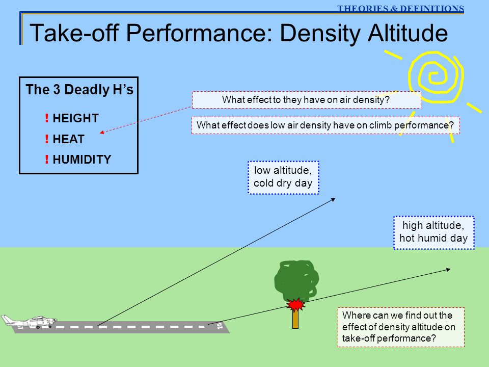 Ex. 16 - Take-off Take-off Performance: Density Altitude THEORIES & DEFINITIONS 2525 0707 The 3 Deadly Hs ! HEIGHT ! HEAT ! HUMIDITY What effect to th