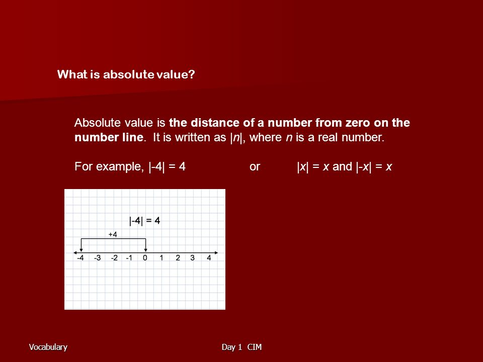 VocabularyDay 1 CIM What is absolute value.