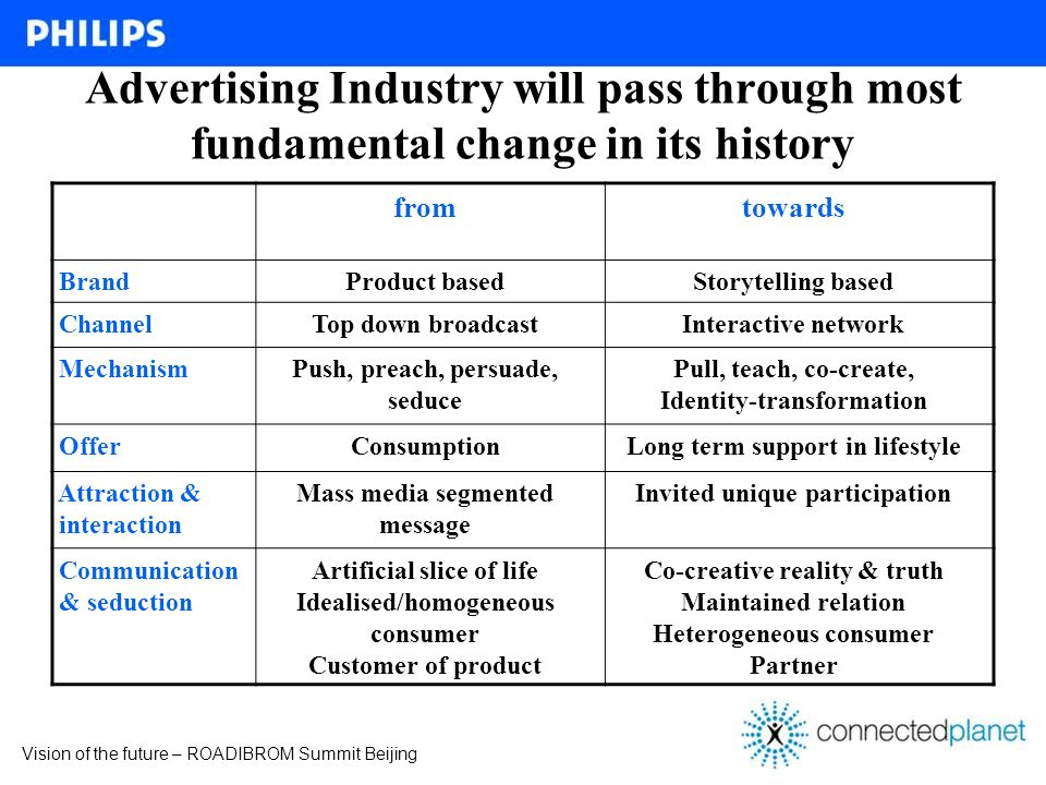 Vision of the future – ROADIBROM Summit Beijing Advertising Industry will pass through most fundamental change in its history fromtowards BrandProduct