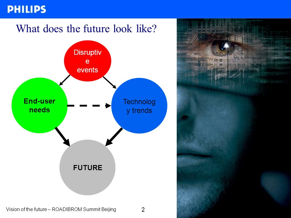 2 Vision of the future – ROADIBROM Summit Beijing 11 What does the future look like? End-user needs Technolog y trends FUTURE Disruptiv e events