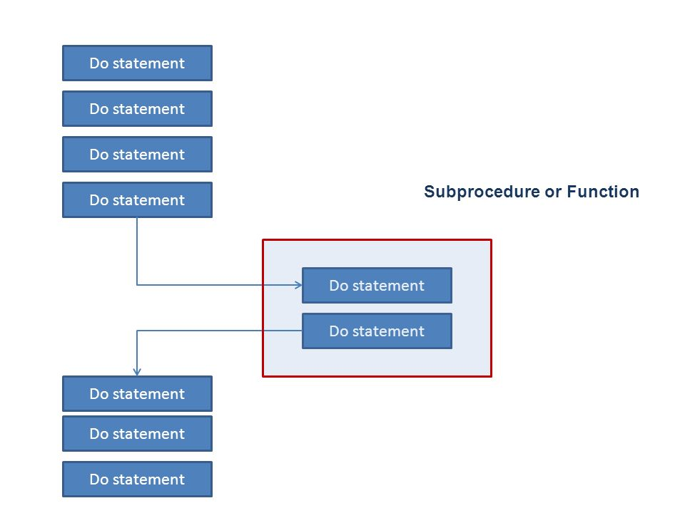 Do statement Subprocedure or Function