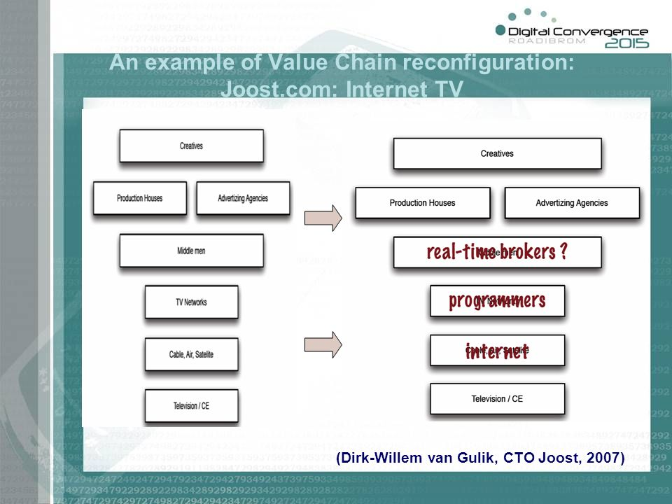 An example of Value Chain reconfiguration: Joost.com: Internet TV (Dirk-Willem van Gulik, CTO Joost, 2007)
