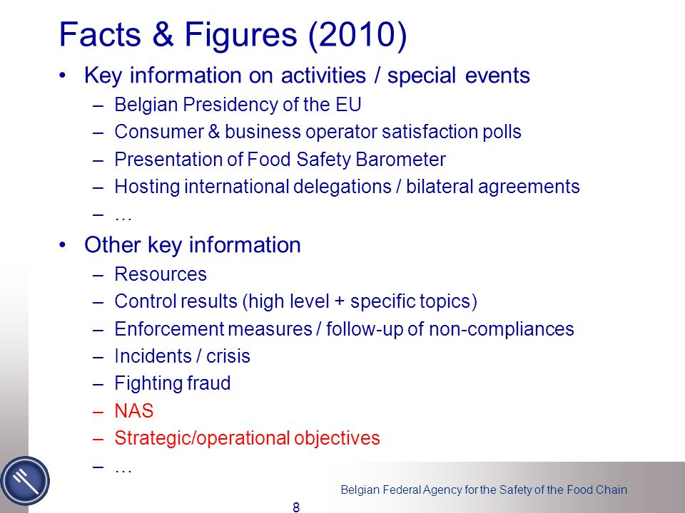Belgian Federal Agency for the Safety of the Food Chain Facts & Figures (2010) Key information on activities / special events –Belgian Presidency of the EU –Consumer & business operator satisfaction polls –Presentation of Food Safety Barometer –Hosting international delegations / bilateral agreements –… Other key information –Resources –Control results (high level + specific topics) –Enforcement measures / follow-up of non-compliances –Incidents / crisis –Fighting fraud –NAS –Strategic/operational objectives –… 8