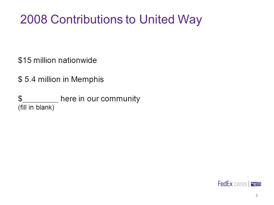 2008 Contributions to United Way $15 million nationwide $ 5.4 million in Memphis $ here in our community (fill in blank) 5