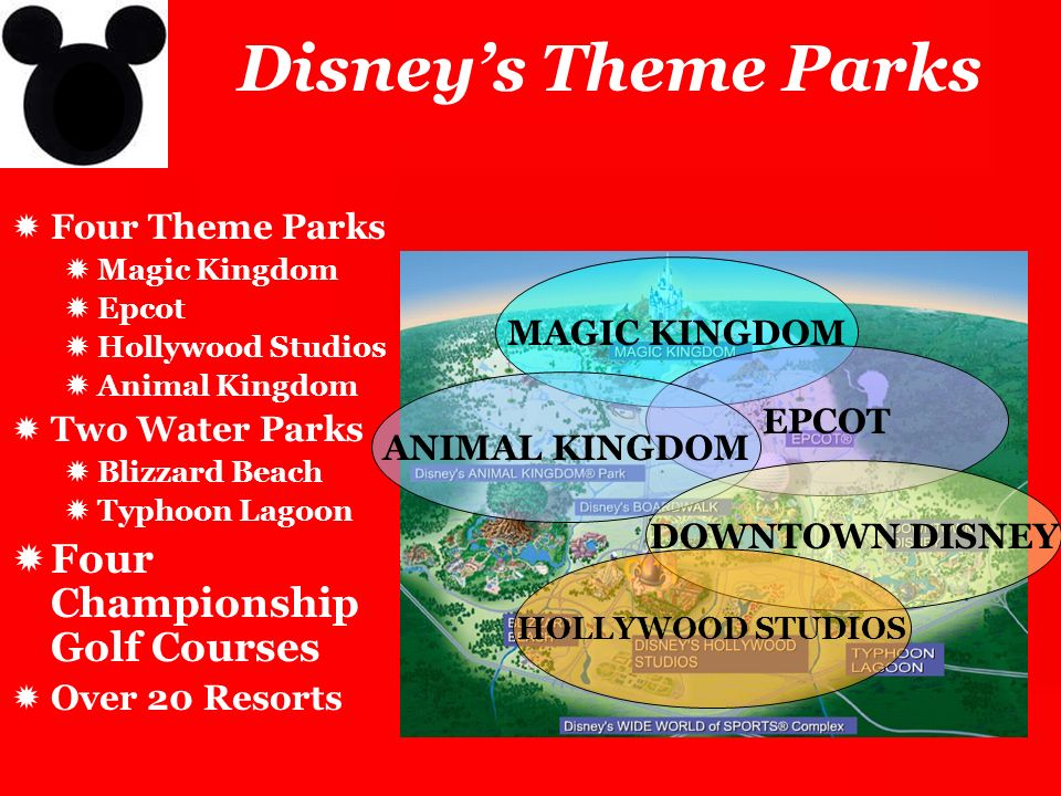 Disneys Theme Parks Four Theme Parks Magic Kingdom Epcot Hollywood Studios Animal Kingdom Two Water Parks Blizzard Beach Typhoon Lagoon Four Champions