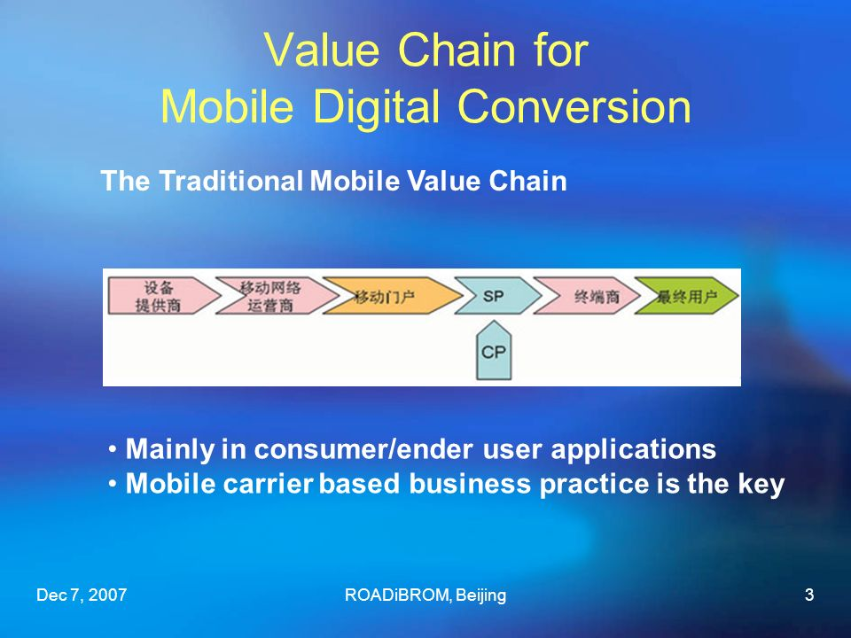 Dec 7, 2007ROADiBROM, Beijing3 Value Chain for Mobile Digital Conversion The Traditional Mobile Value Chain Mainly in consumer/ender user applications Mobile carrier based business practice is the key