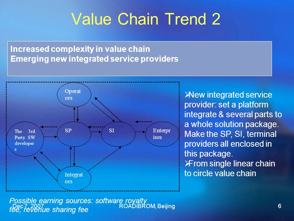 Dec 7, 2007ROADiBROM, Beijing6 Value Chain Trend 2 Operat ors SPSI Integrat ors The 3rd Party SW developer s Enterpr ises Increased complexity in valu