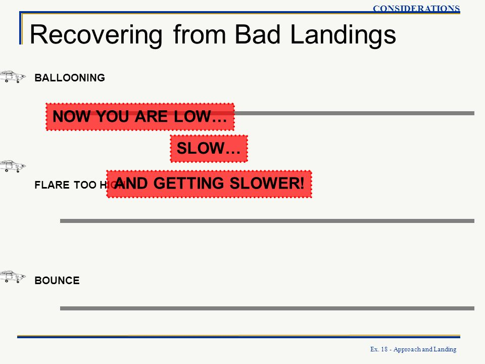 Ex. 18 - Approach and Landing Recovering from Bad Landings CONSIDERATIONS BALLOONING FLARE TOO HIGH BOUNCE NOW YOU ARE LOW… SLOW… AND GETTING SLOWER!