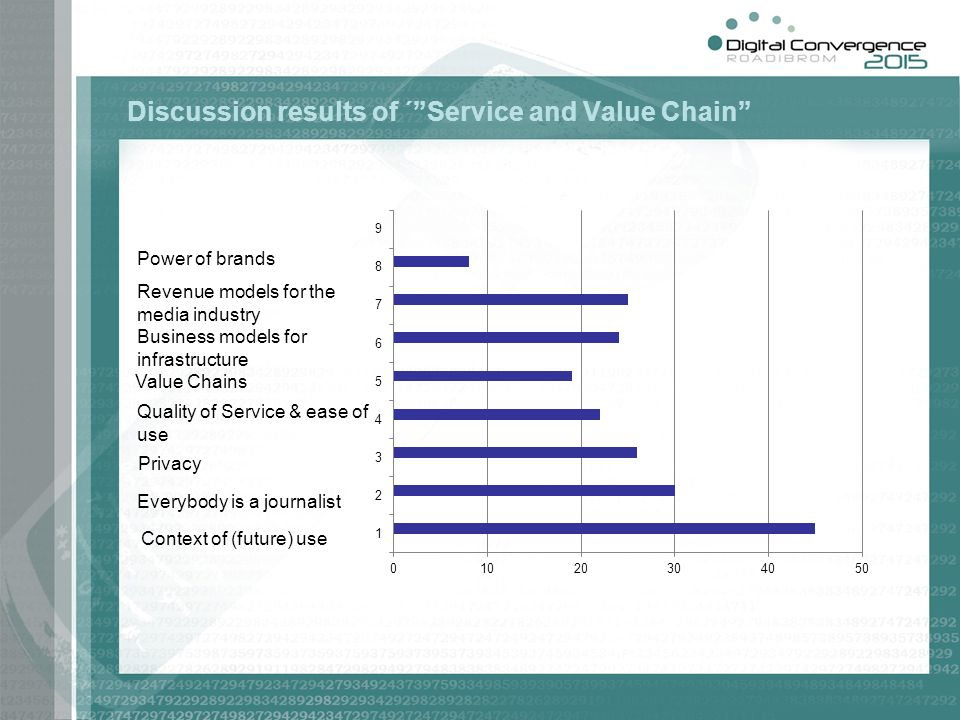 Discussion results of ´Service and Value Chain Context of (future) use Everybody is a journalist Privacy Quality of Service & ease of use Value Chains Business models for infrastructure Revenue models for the media industry Power of brands