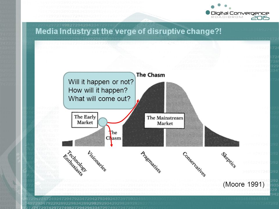 Media Industry at the verge of disruptive change .