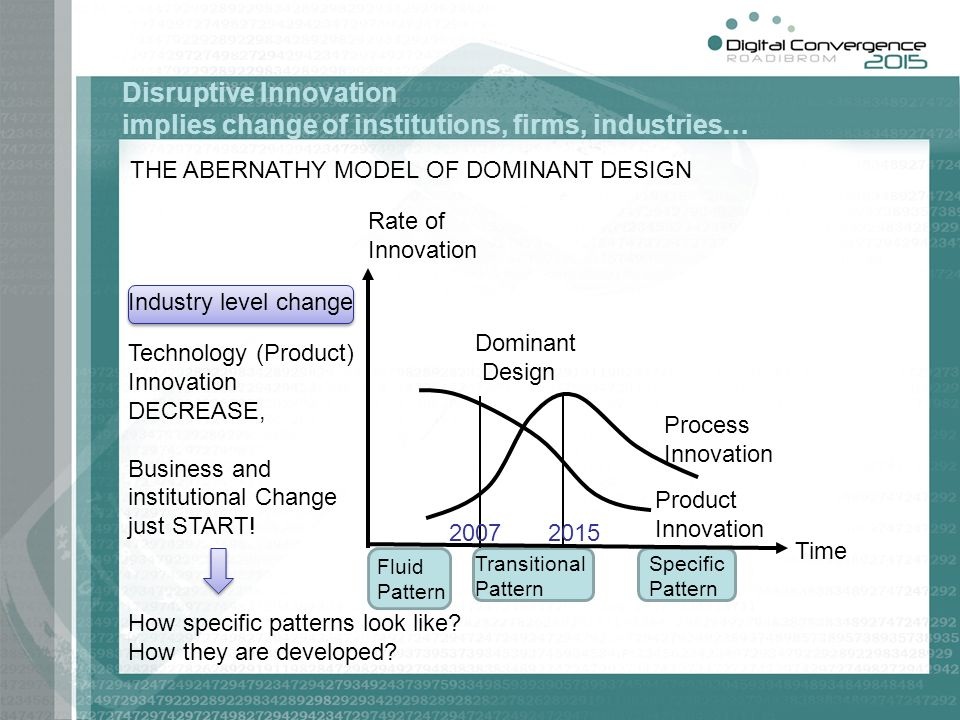 Disruptive Innovation implies change of institutions, firms, industries… Time Rate of Innovation Process Innovation Product Innovation Fluid Pattern Transitional Pattern Specific Pattern Dominant Design THE ABERNATHY MODEL OF DOMINANT DESIGN Industry level change 20152007 Technology (Product) Innovation DECREASE, Business and institutional Change just START.